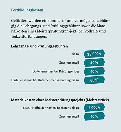 Grafik des BMBF zum Aufstiegs-BAföG